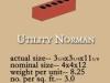 utilitynorman